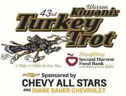 New Turkey Trot Logo.jpg
